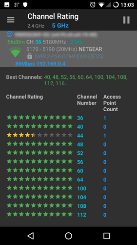 best-5ghz-channel-bands-wifianalyzer-channel-rating