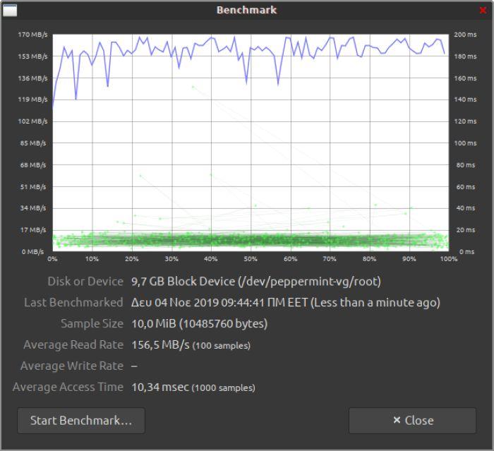 Fine del benchmarking di benchmarking di Gnome Disk Utility