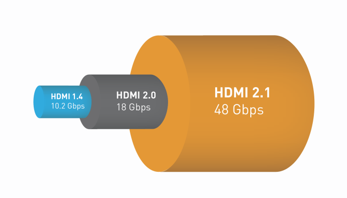 Was ist Hdmi Earc 05