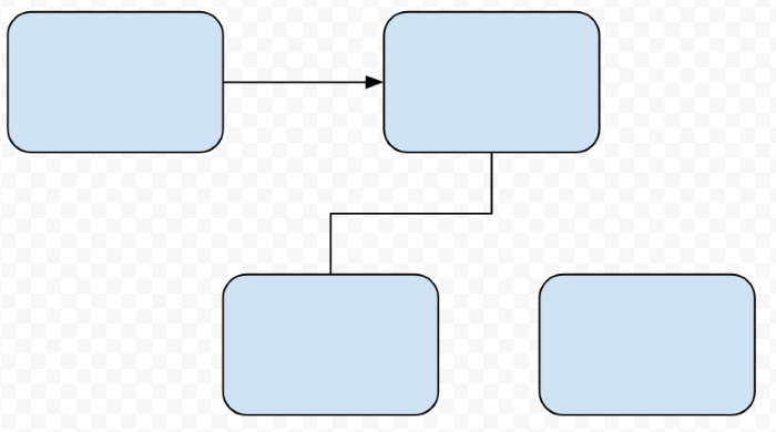 Google Drawings First Branch
