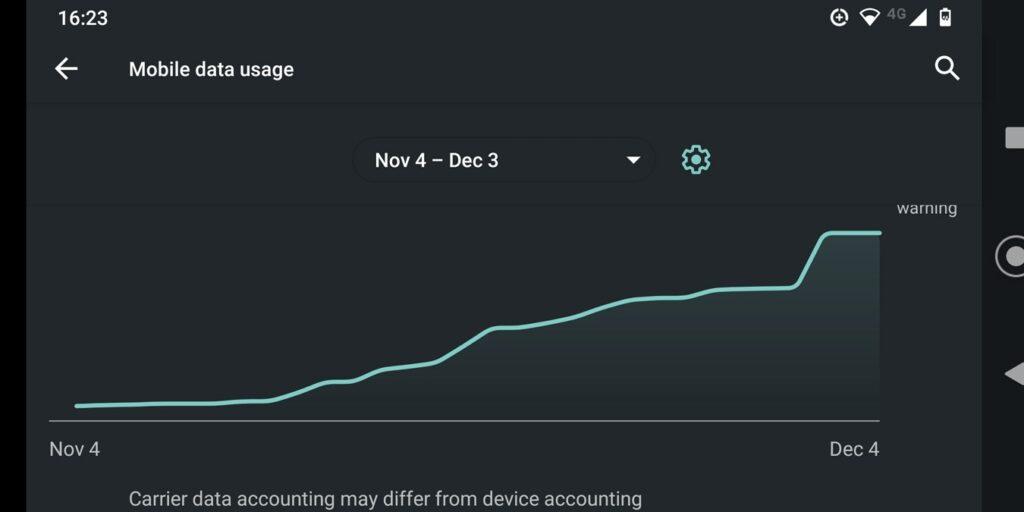 Cum să opriți aplicațiile de la utilizarea datelor mobile pe Android
