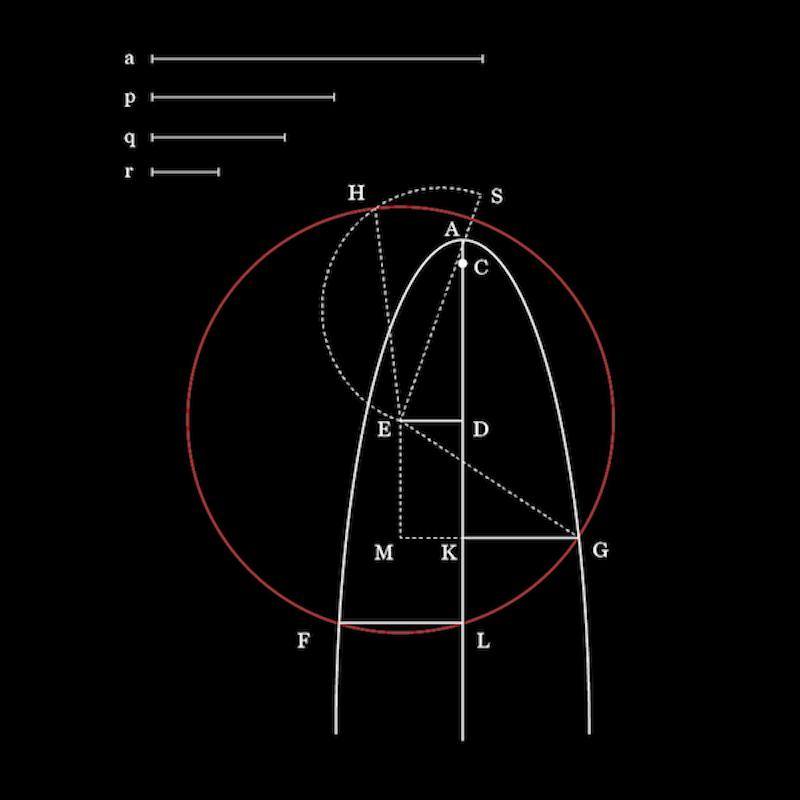 1611525910 881 Ce va poate invata Rene Descartes despre design