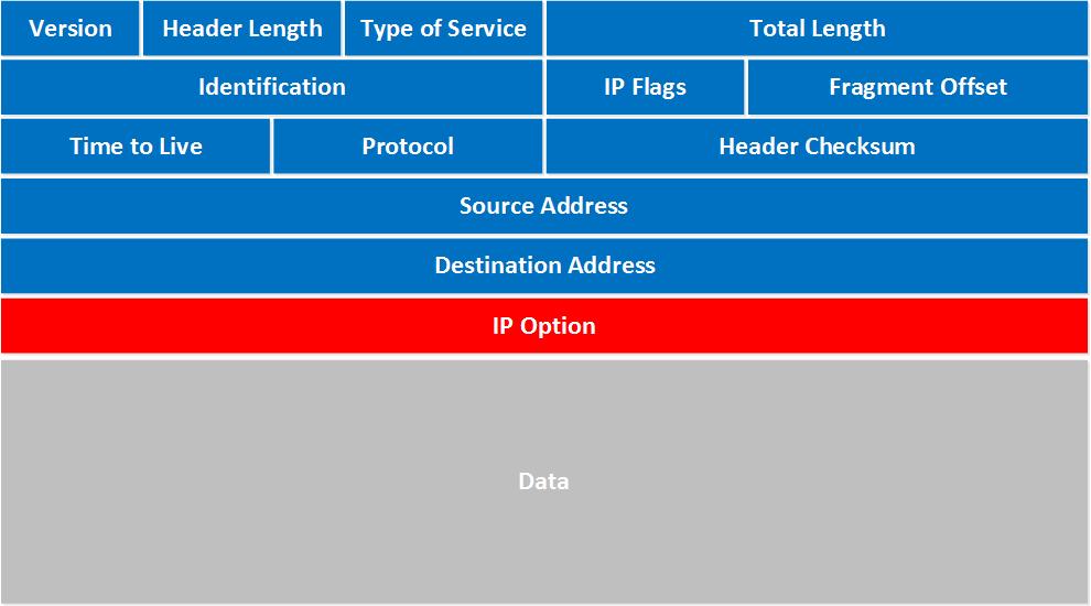 1611582066 108 Cum se foloseste Wireshark cel mai bun analizor de pachete