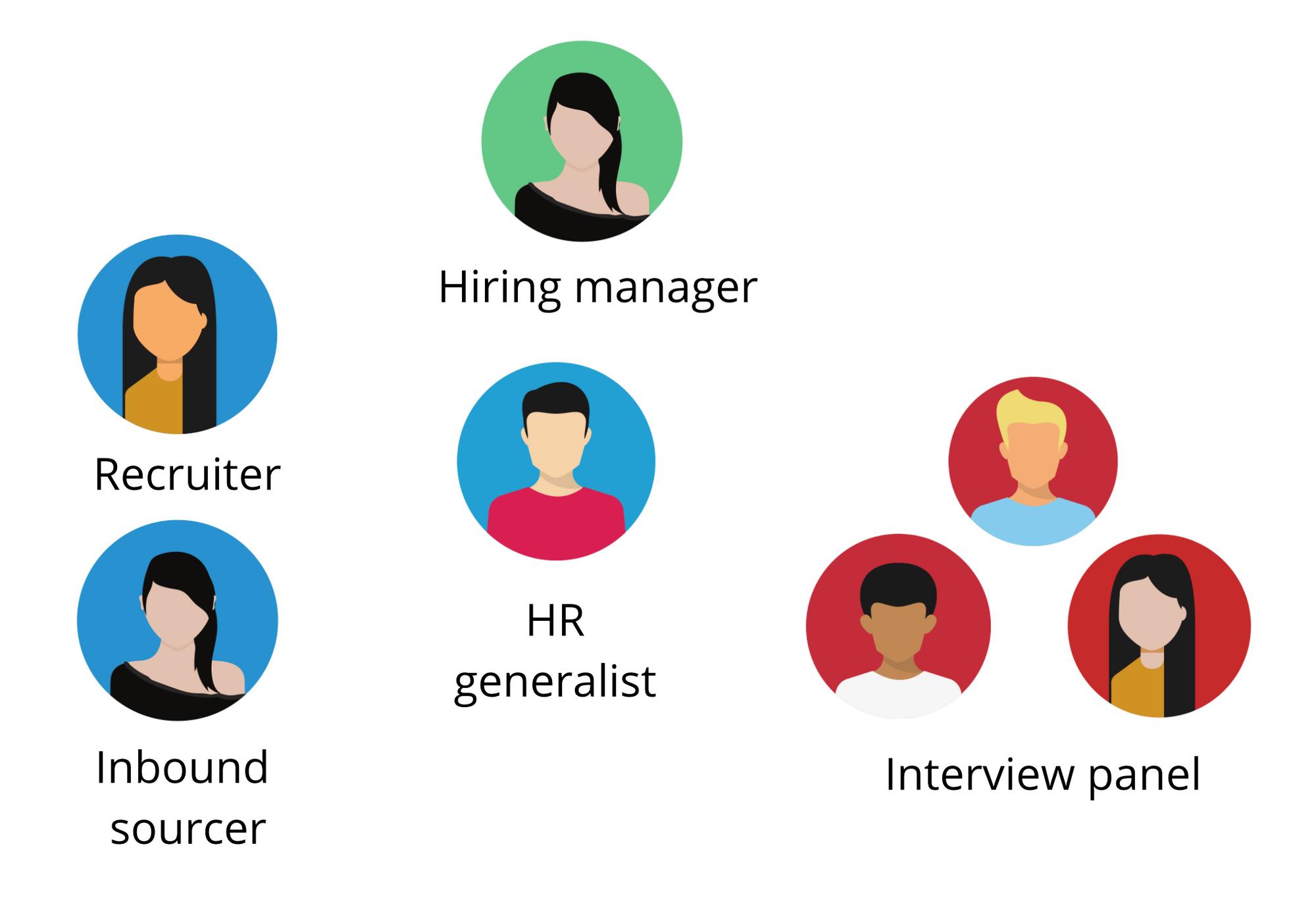 Cum se scrie un CV pentru dezvoltatori pe care recrutorii îl vor citi